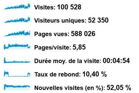 100000 visits on Karate-Blog.net ™