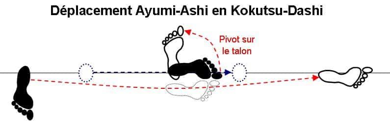 Ayumi-Ashi in Kokustu
